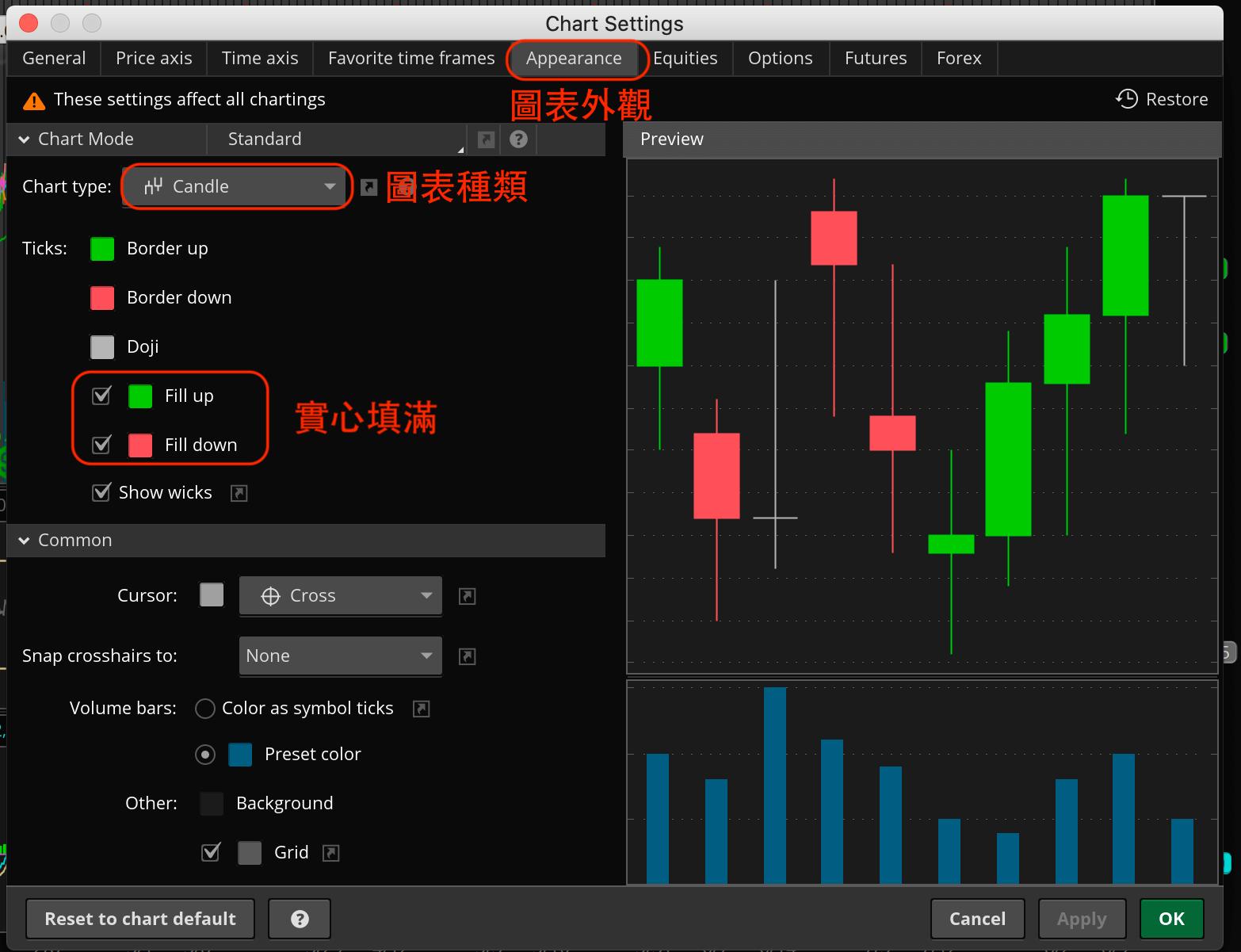 thinkorswim 交易介面基本設定教學-14